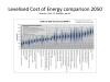 17-cost-of-energy-2050