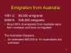 09-emigration-from-australia